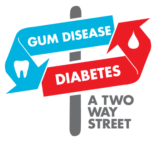 Illustration showing diabetes and gum disease